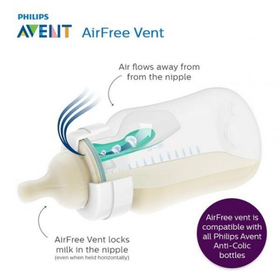 Philips Avent Anti-Colic with AirFree Vent Newborn Starter Set (PP)
