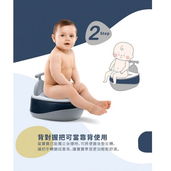 KuKu Duckbill 5-Step Potty Trainer
