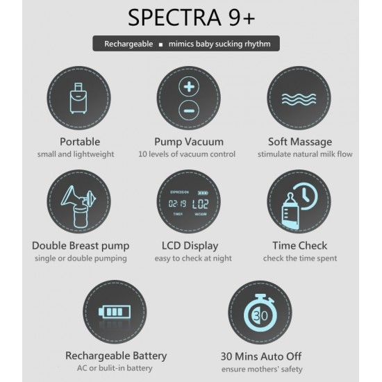 Spectra 9 + Portable Double Electric Breast Pump Gift Set